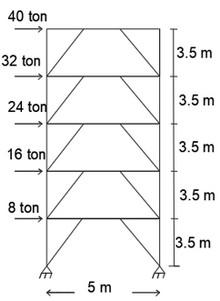 طراحی گام به گام تیر پیوند با حل مثال
