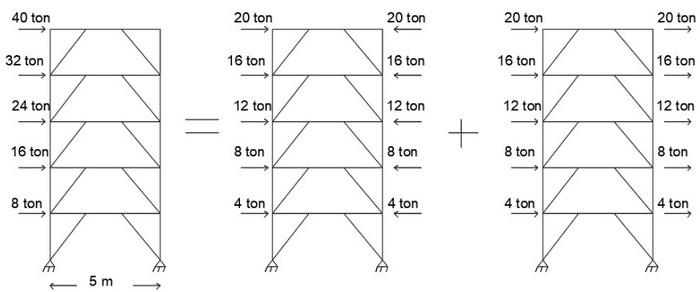 طراحی تیر پیوند در قالب یک مثال
