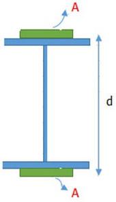 تیر تقویت شده با کمک محاسبه اساس مقطع آن