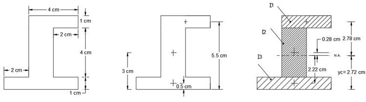 محاسبه اساس مقطع الاستیک با مثال