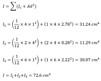 حل مثال جامع برای محاسبه اساس مقطع الاستیک