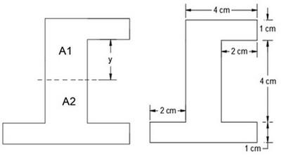 محاسبه اساس مقطع پلاستیک در قالب یک مثال