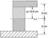 محاسبه اساس مقطع پلاستیک با حل یک مثال جامع