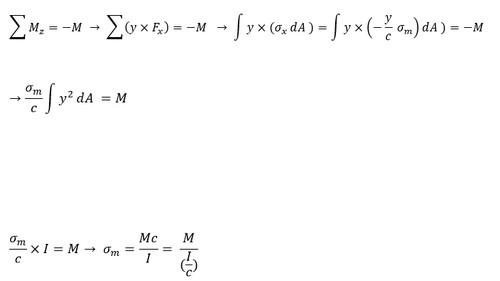 محاسبه اساس مقطع الاستیک با فرمول اساس مقطع