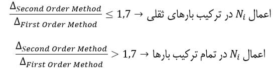 بررسی آثار نواقص هندسی در تحلیل مرتبه دوم سازه