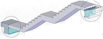 کاهش خطای مدلسازی راه پله در ایتبس با استفاده از رمپ پیش ساخته راه پله بتنی