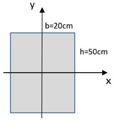 محاسبه شعاع ژیراسیون مقاطع مستطیلی (Gyration Radius)