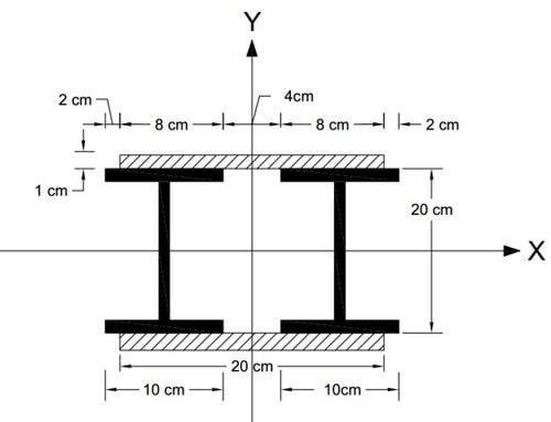 مقطع مرکب 2IPE200 – F200x10 (مرحله به مرحله روش ساخت مقاطع مرکب در etabs)