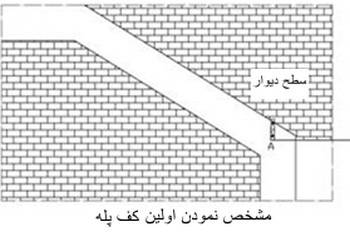 مرحله به مرحله اجرای راه پله