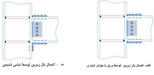 اتصالات قاب خمشی فولادی متداول با کمک پیچ