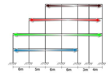 بررسی قاب خمشی از نظر نامنظمی هندسی در ارتفاع