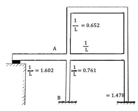 محاسبه ضریب طول موثر ستون با حل مثال
