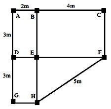 نحوه محاسبه سطح بارگیر ستون