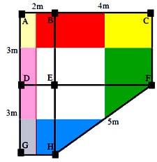 محاسبه سطح بارگیر ستون به صورت گام به گام