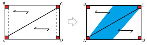 نحوه ی محاسبهی سطح بارگیر تیرهای مایل در دال های یک طرفه