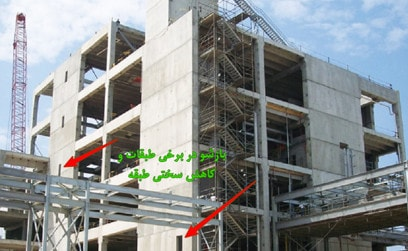 کاهش سختی طبقه و ایجاد طبقه نرم