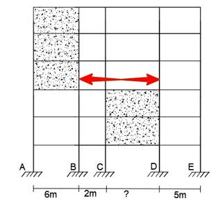 بررسی نامنظمی قطع سیستم باربر جانبی با حل یک مثال