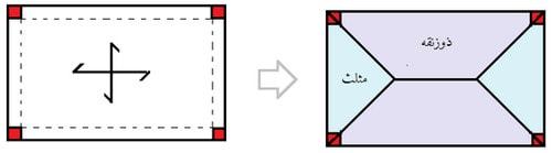 نحوه ی محاسبه سطح بار گیر تیر در دال دو طرفه به صورت بار پاکتی