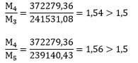 محاسبه نامنظمی جرمی در ارتفاع سازه با حل مثال