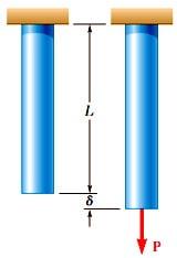 تغییر شکل و ایجاد تنش در میله فلزی بر اثر نیروی P