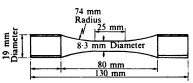 نمونه مورد استفاده در آزمون خستگی فلزات