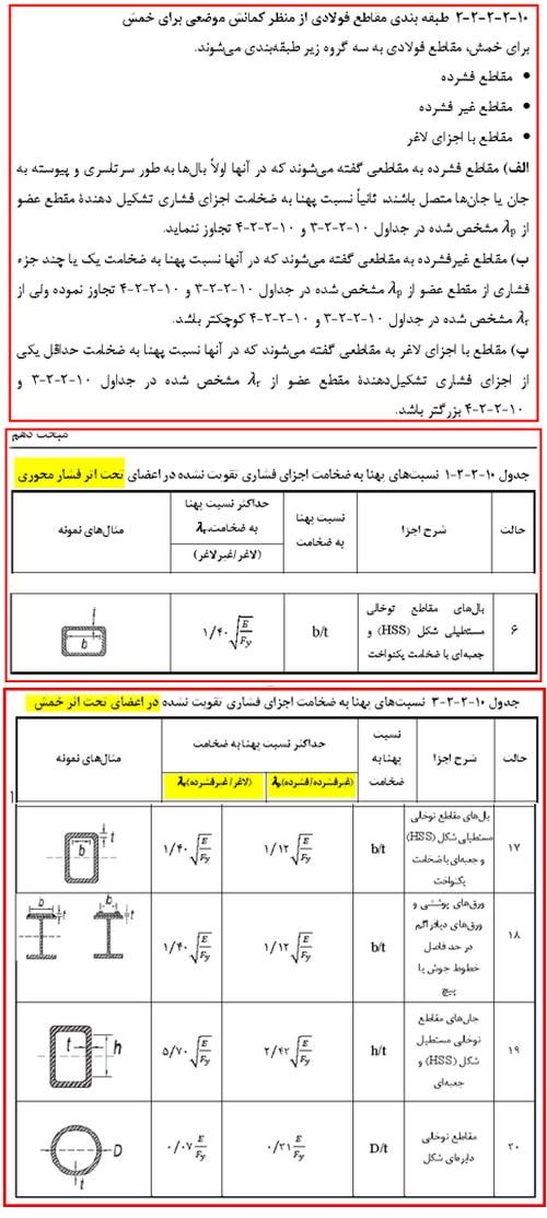 ضوابط مقاطع توخالی فولادی در آیین نامه(HSS)