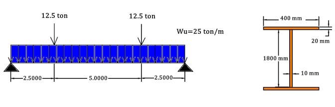 طراحی سخت کننده عرضی تیر ورق با یک مثال کاربردی و جامع