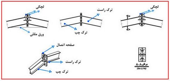 انواع اتصالات در سوله (اتصال راس سوله، تاج سوله)
