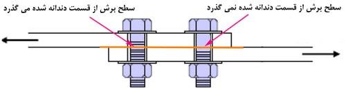 سطح برش در اتصالات پیچی