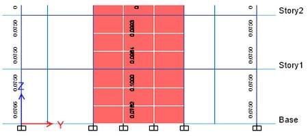 تعیین میزان میلگرد در دیوار برشی
