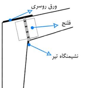 اتصال ورق روسری یکی از انواع اتصالات در سوله