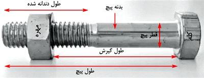 قسمت های مختلف یک پیچ و مهره