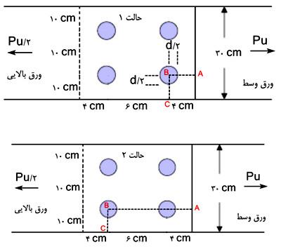 کنترل برش قالبی در مثال طراحی اتصالات پیچی