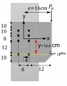 طراحی اتصالات پیچ و مهره ای در سازه فولادی با مثال عددی
