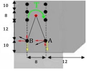 پیچ بحرانی در اتصالات پیچ و مهره ای (مراحل طراحی اتصالات پیچی در سازه فولادی)