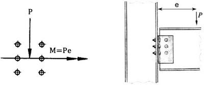 معادل سازی نیرو ها و لنگر خمشی وارد بر ستون به علت اتصالات پیچی سازه فولادی