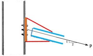 مثال طراحی اتصال پیچی تحت اثر نیروی برشی و کششی
