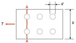 شماتیک ورق با اتصال پیچی