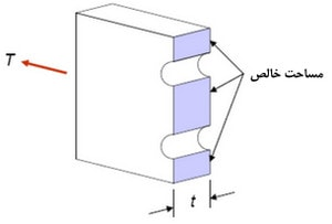 برش عرضی ورق با سوراخ های پیچی و محاسبه مساحت خالص