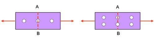 تأثیر تعداد سوراخ در مساحت خالص ورق