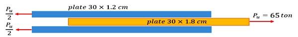 مثال طراحی اتصال پیچی فقط تحت اثر نیروی برشی