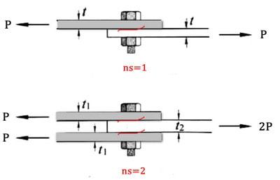 تعداد لغزش یا ns در اتصال اصطکاکی پیچ ها