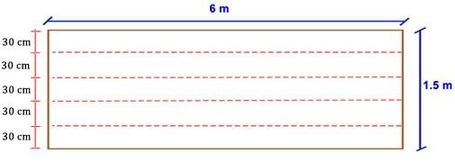 نحوه ی برشکاری بهینه ورق جهت جلوگیری از پرتی و راهکاری برای تیپ بندی تیر ورق ها
