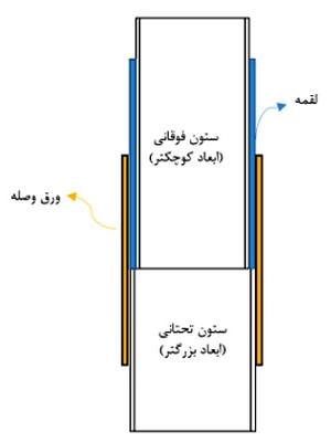 تغییر مقطع ستون در ارتفاع سازه