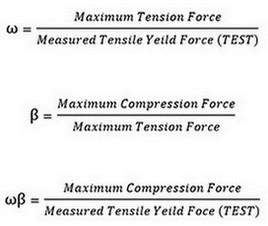 طراحی بادبند کمانش تاب و تعیین مقادیر ضرایب اصلاحی ω و β با استفاده از فرمول