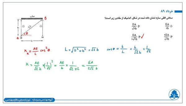 پاسخ تشریحی سوالات آزمون نظام مهندسی محاسبات بهمن 97