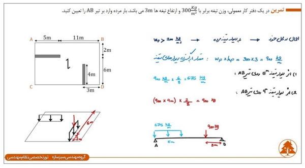 پاسخ تشریحی آزمون محاسبات نظام مهندسی