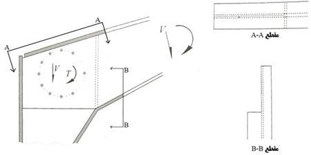 برش اتصال ساعتی به عنوان یکی از انواع اتصالات در سوله