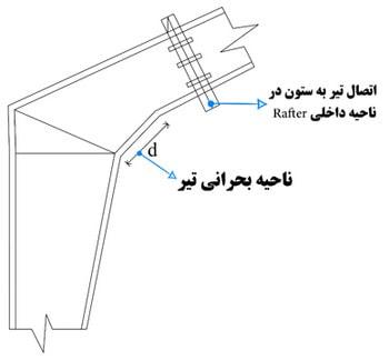 اتصال تیر و ستون در ناحیه داخلی رفتر (خارج از ناحیه بحرانی تیر)