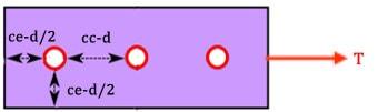 کنترل مقاومت لهیدگی در جدار سوراخ پیچ های اتصالات پیچ و مهره ای